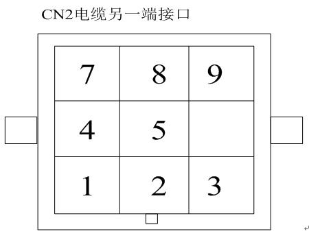 驱动器cn2与电机编码器接线图